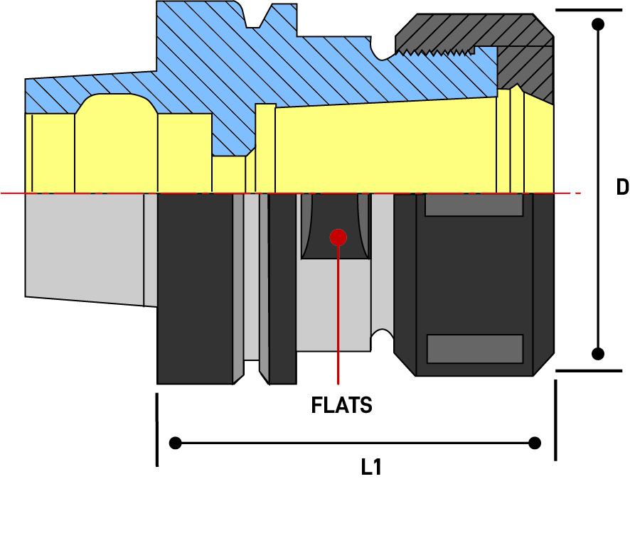line diagram showing L1 length and D diameter