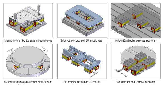 cnc_metalworking_workholding_applications