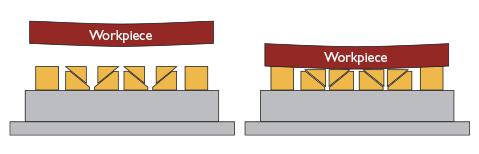 cnc_metalworking_workholding_warped_materials